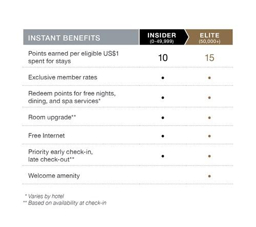 2018-iprefer_benefits-chart